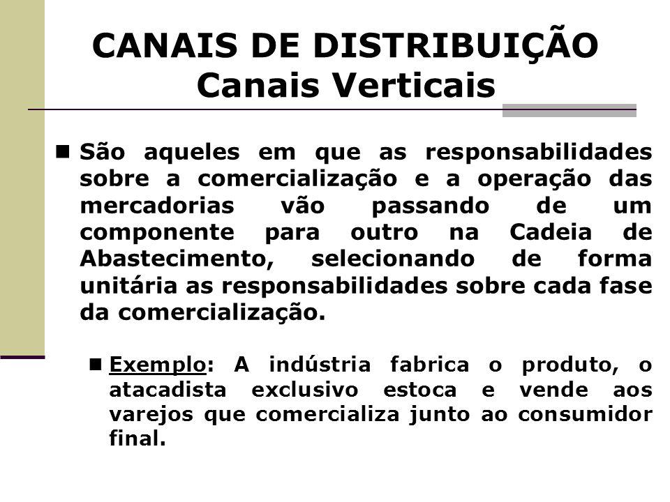 CANAIS DE DISTRIBUIÇÃO Canais Verticais