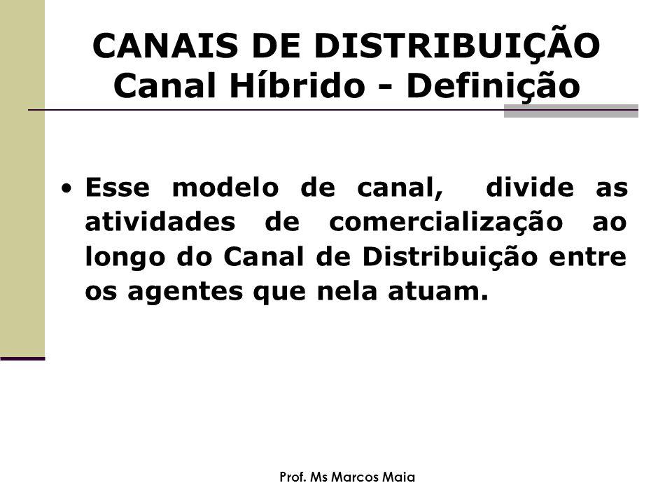 CANAIS DE DISTRIBUIÇÃO Canal Híbrido - Definição