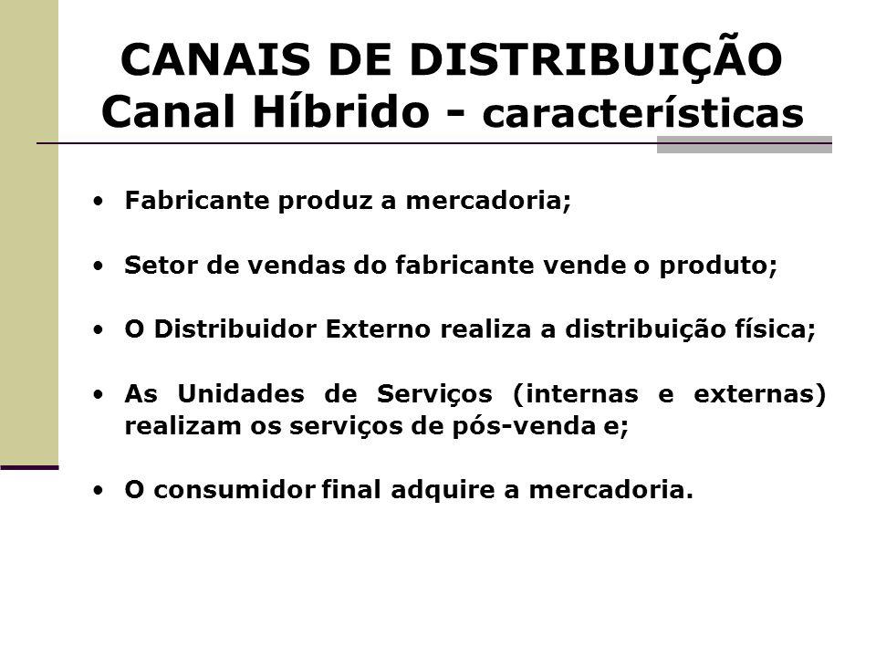 CANAIS DE DISTRIBUIÇÃO Canal Híbrido - características