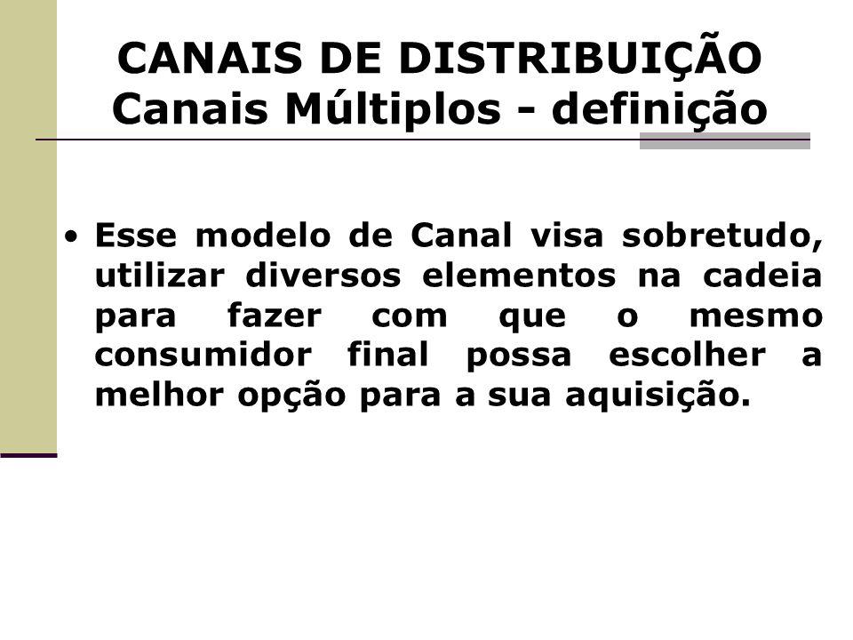 CANAIS DE DISTRIBUIÇÃO Canais Múltiplos - definição