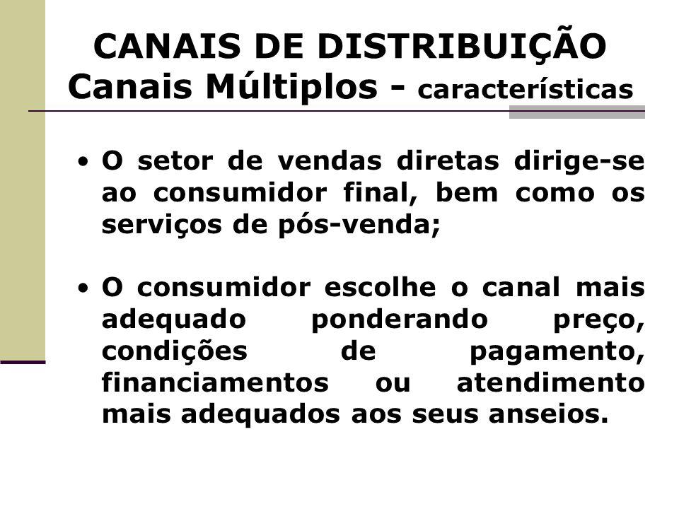 CANAIS DE DISTRIBUIÇÃO Canais Múltiplos - características