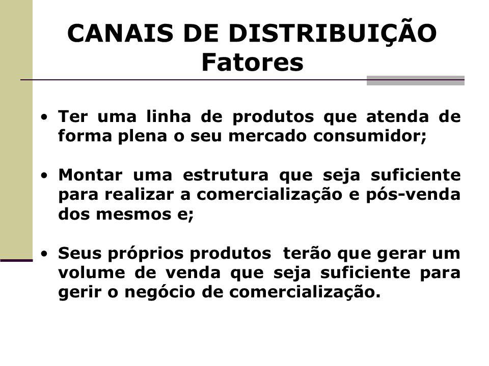 CANAIS DE DISTRIBUIÇÃO Fatores