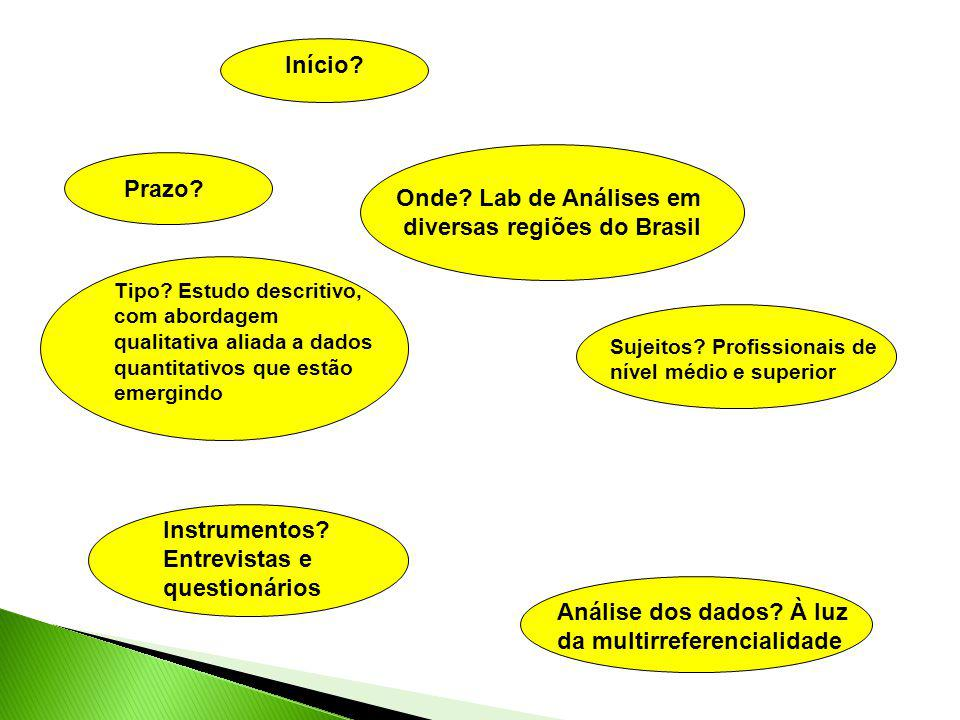 diversas regiões do Brasil