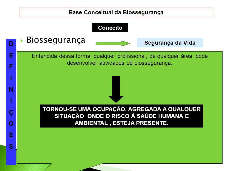 Base Conceitual da Biossegurança