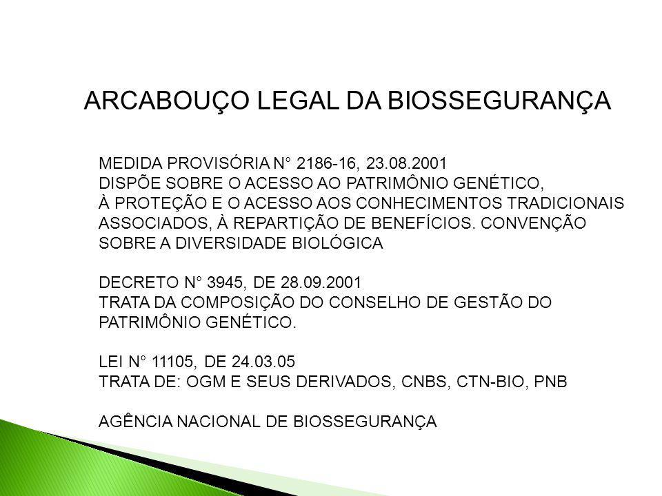 ARCABOUÇO LEGAL DA BIOSSEGURANÇA