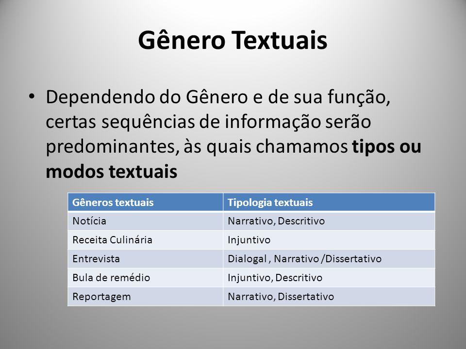 Gênero Textuais Dependendo do Gênero e de sua função, certas sequências de informação serão predominantes, às quais chamamos tipos ou modos textuais.