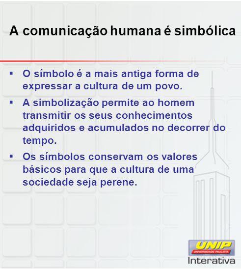 A comunicação humana é simbólica
