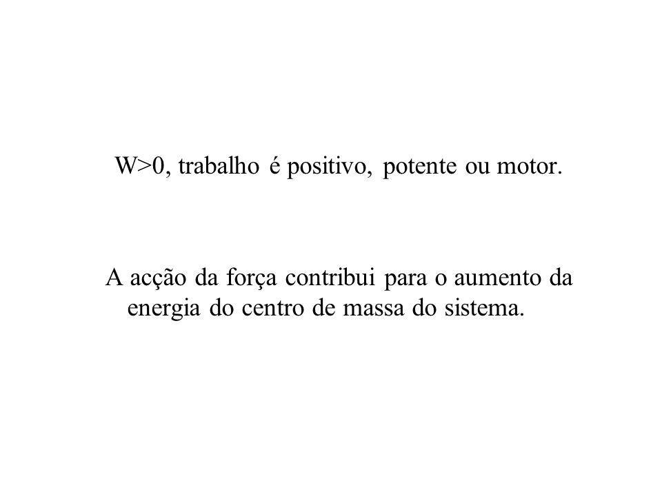 W>0, trabalho é positivo, potente ou motor.