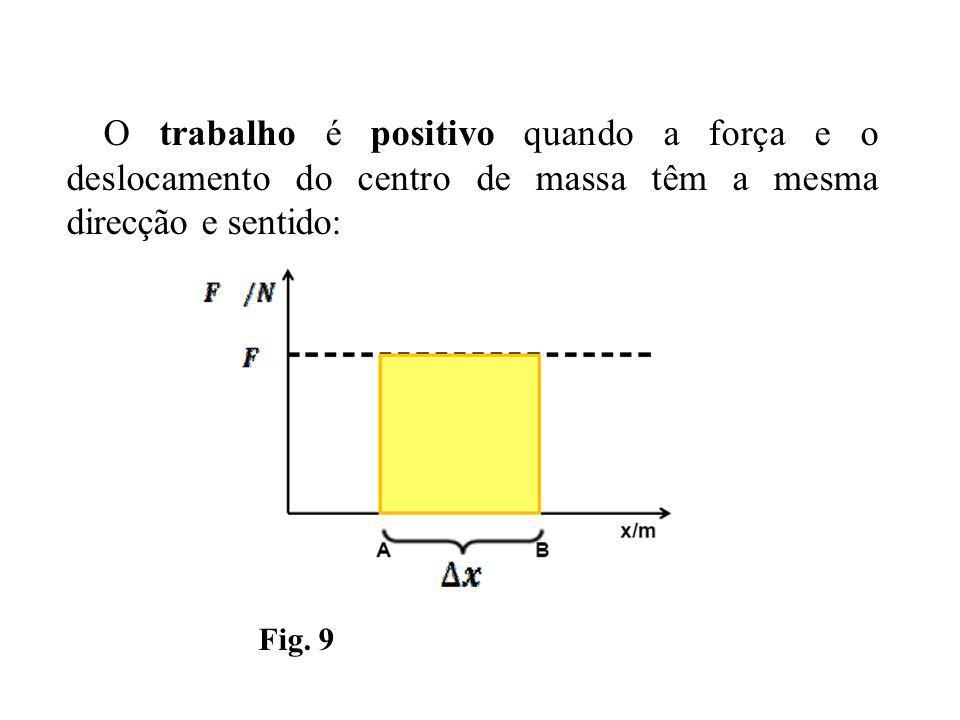 O trabalho é positivo quando a força e o deslocamento do centro de massa têm a mesma direcção e sentido: