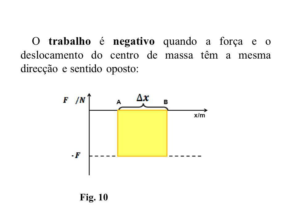 O trabalho é negativo quando a força e o deslocamento do centro de massa têm a mesma direcção e sentido oposto: