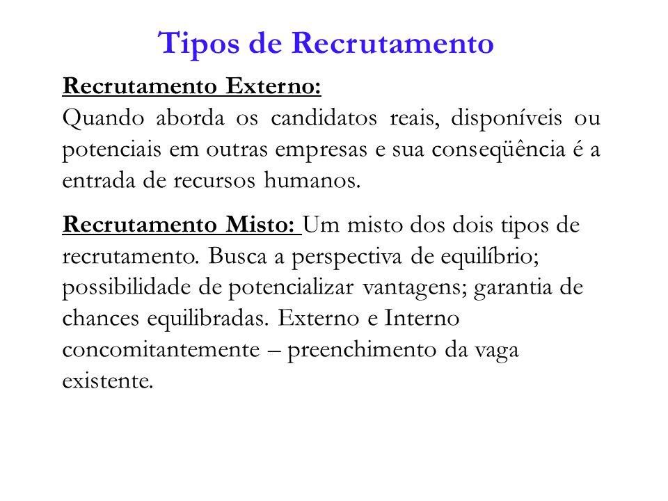Tipos de Recrutamento Recrutamento Externo: