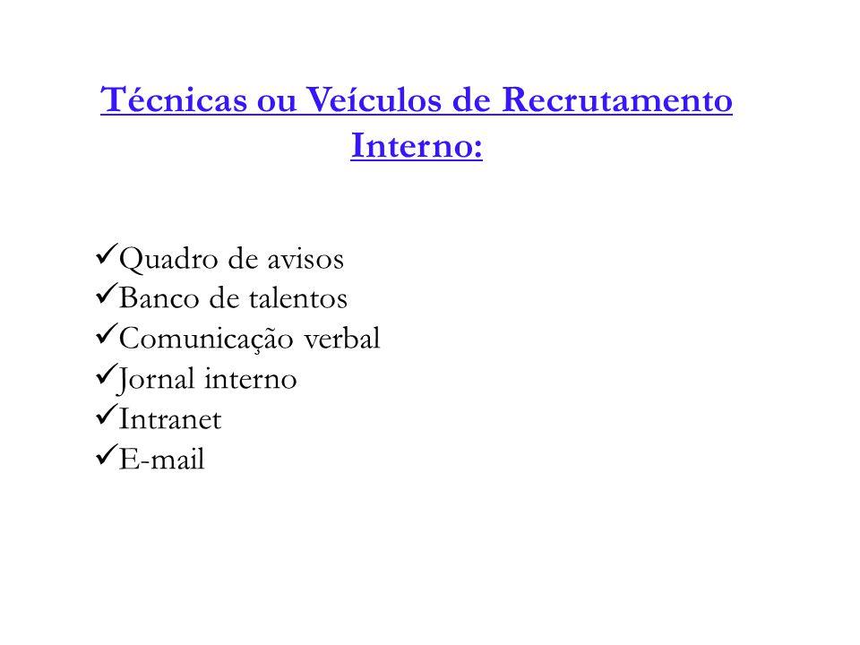 Técnicas ou Veículos de Recrutamento Interno: