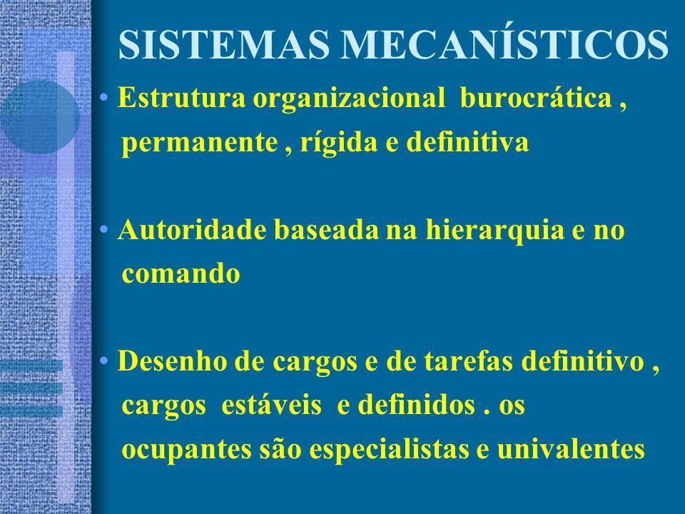 SISTEMAS MECANÍSTICOS