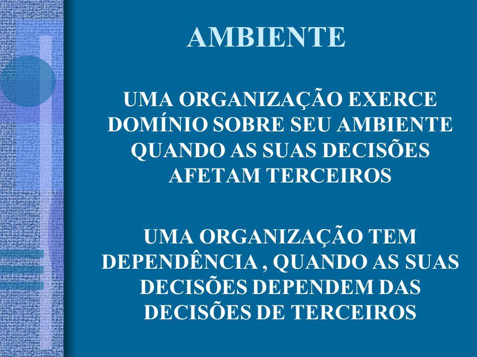 AMBIENTE UMA ORGANIZAÇÃO EXERCE DOMÍNIO SOBRE SEU AMBIENTE QUANDO AS SUAS DECISÕES AFETAM TERCEIROS.