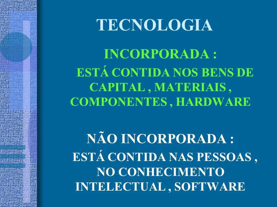 TECNOLOGIA INCORPORADA : NÃO INCORPORADA :