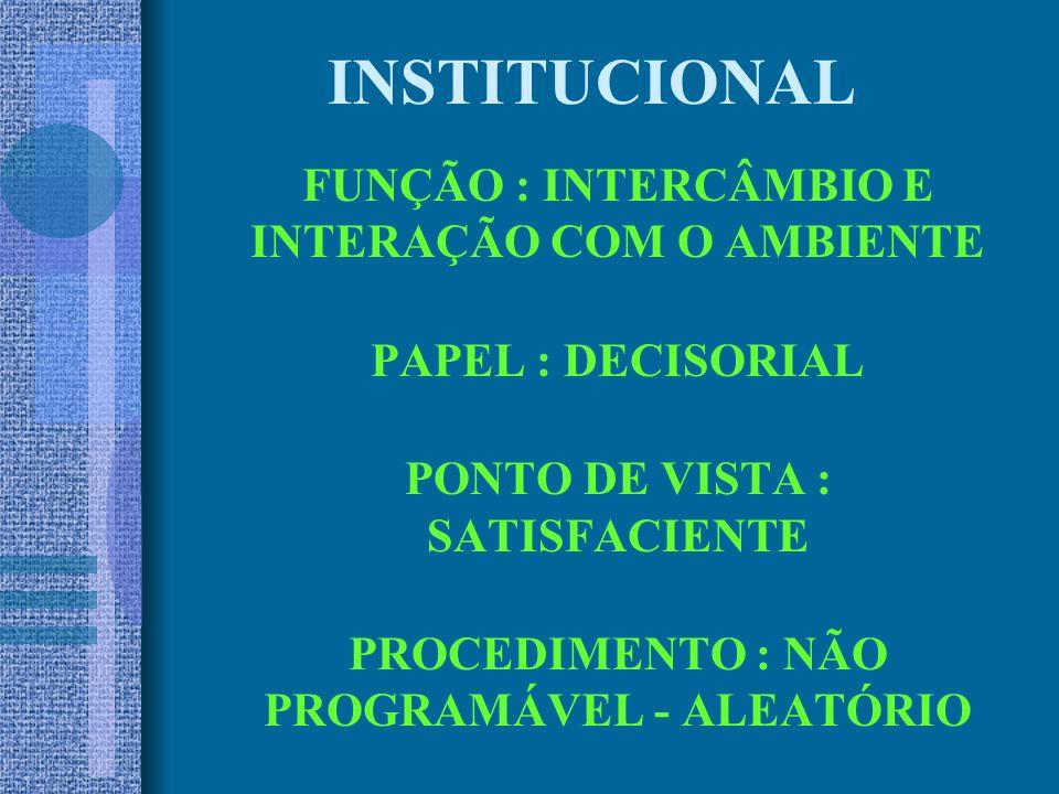 INSTITUCIONAL FUNÇÃO : INTERCÂMBIO E INTERAÇÃO COM O AMBIENTE