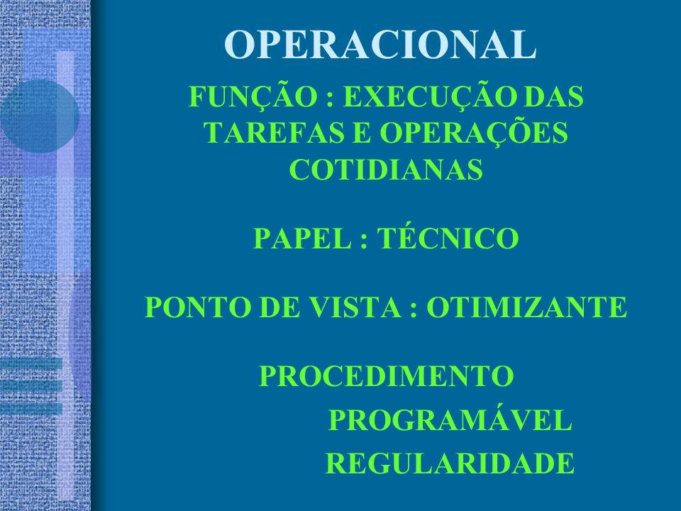 OPERACIONAL FUNÇÃO : EXECUÇÃO DAS TAREFAS E OPERAÇÕES COTIDIANAS