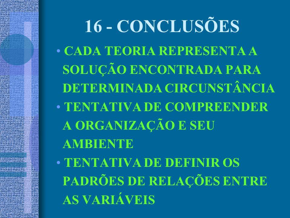 16 - CONCLUSÕES CADA TEORIA REPRESENTA A SOLUÇÃO ENCONTRADA PARA