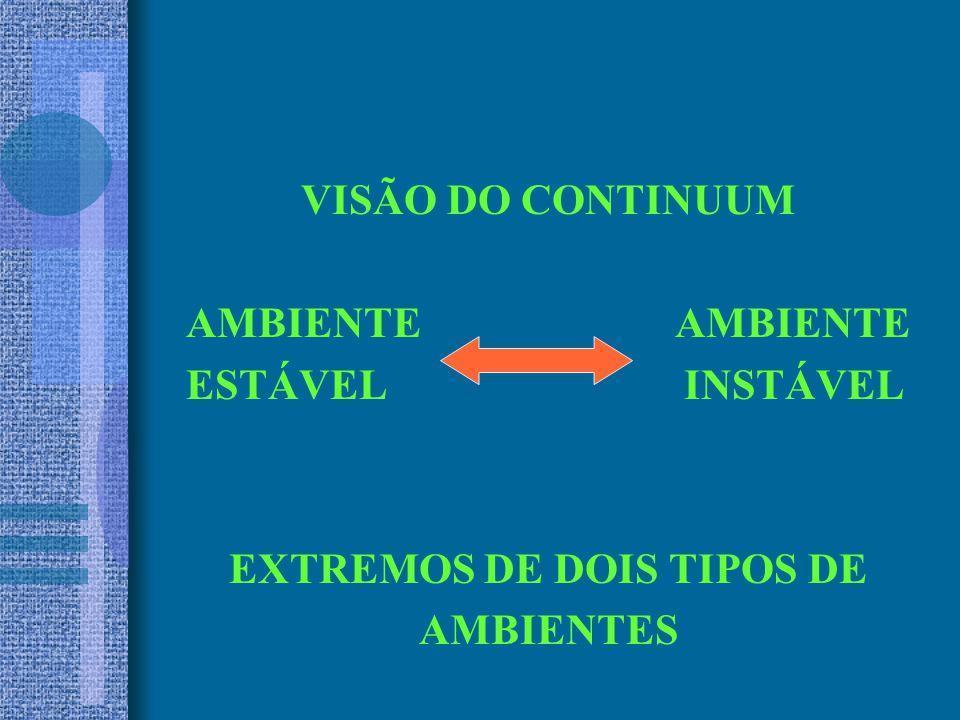 EXTREMOS DE DOIS TIPOS DE