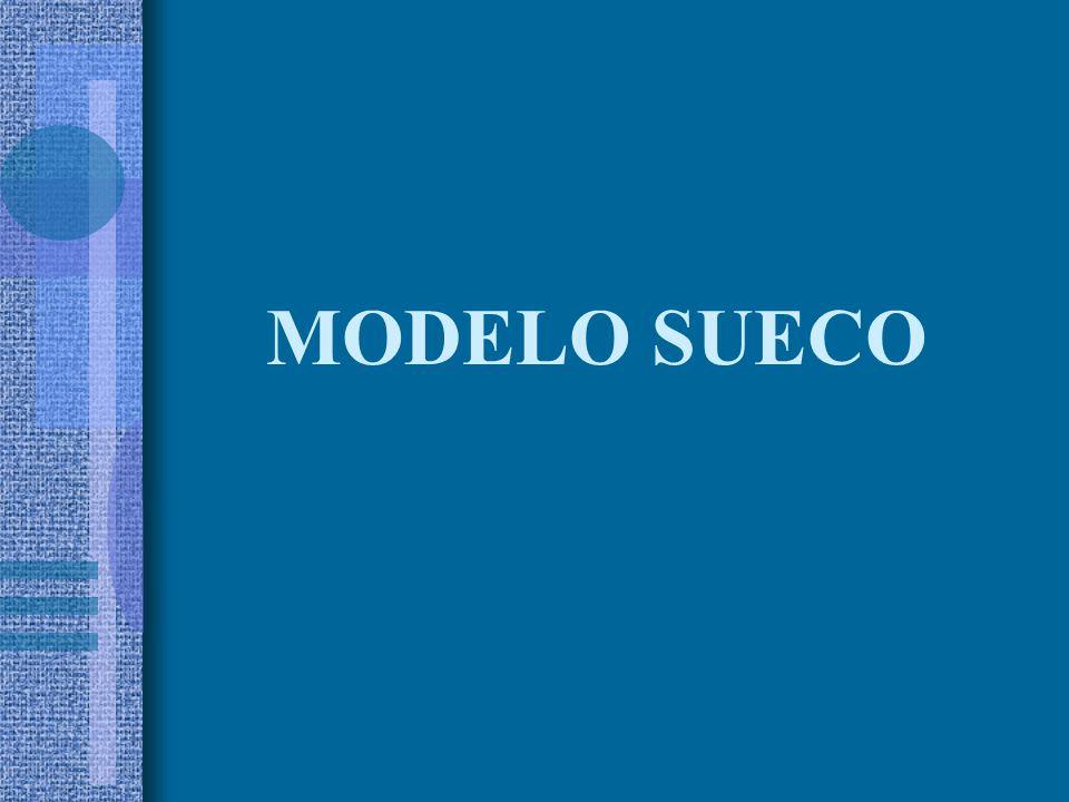 MODELO SUECO
