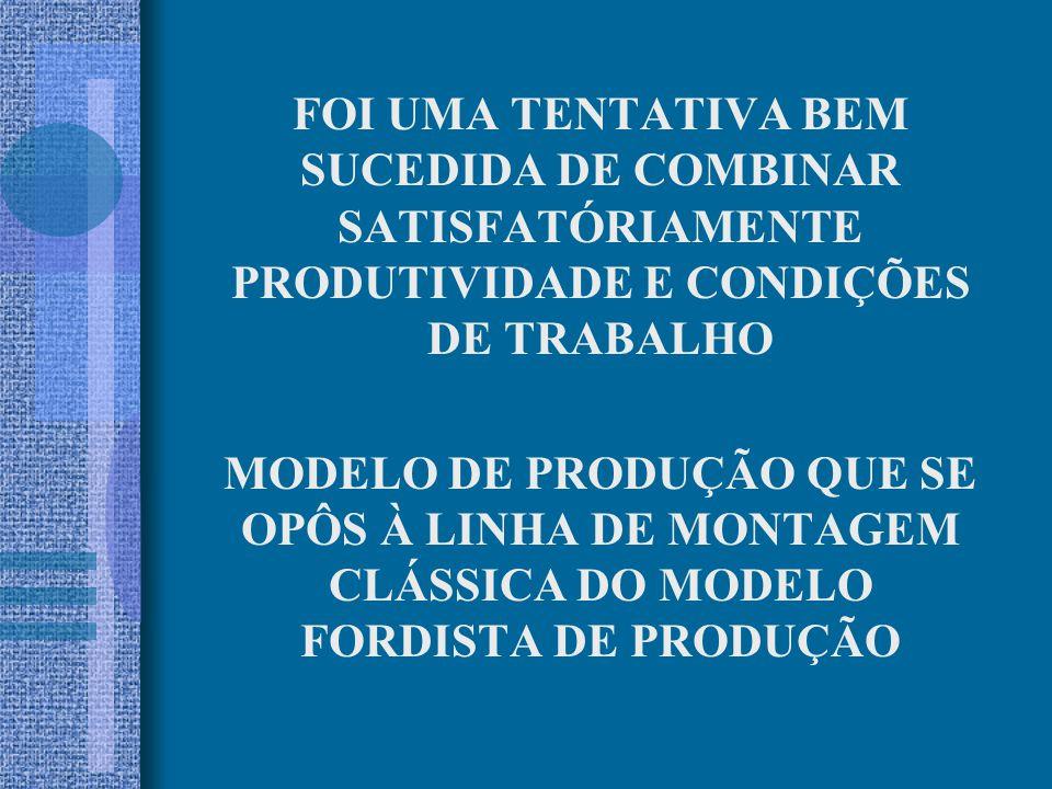 FOI UMA TENTATIVA BEM SUCEDIDA DE COMBINAR SATISFATÓRIAMENTE PRODUTIVIDADE E CONDIÇÕES DE TRABALHO