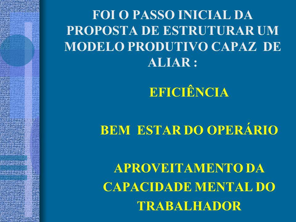 FOI O PASSO INICIAL DA PROPOSTA DE ESTRUTURAR UM MODELO PRODUTIVO CAPAZ DE ALIAR :