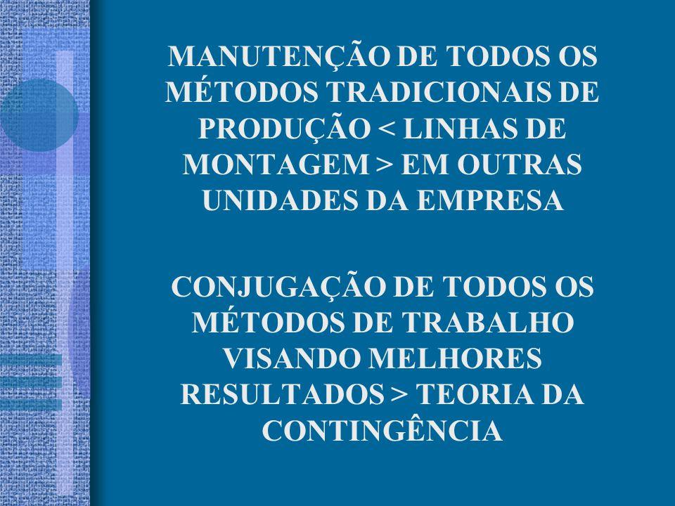 MANUTENÇÃO DE TODOS OS MÉTODOS TRADICIONAIS DE PRODUÇÃO < LINHAS DE MONTAGEM > EM OUTRAS UNIDADES DA EMPRESA