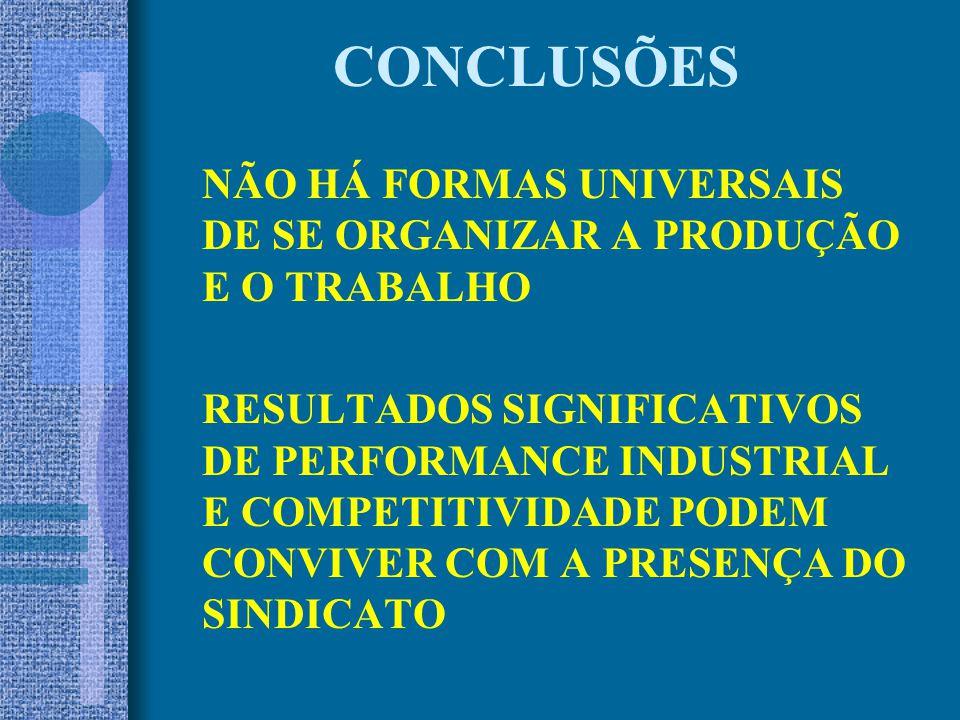 CONCLUSÕES NÃO HÁ FORMAS UNIVERSAIS DE SE ORGANIZAR A PRODUÇÃO E O TRABALHO.