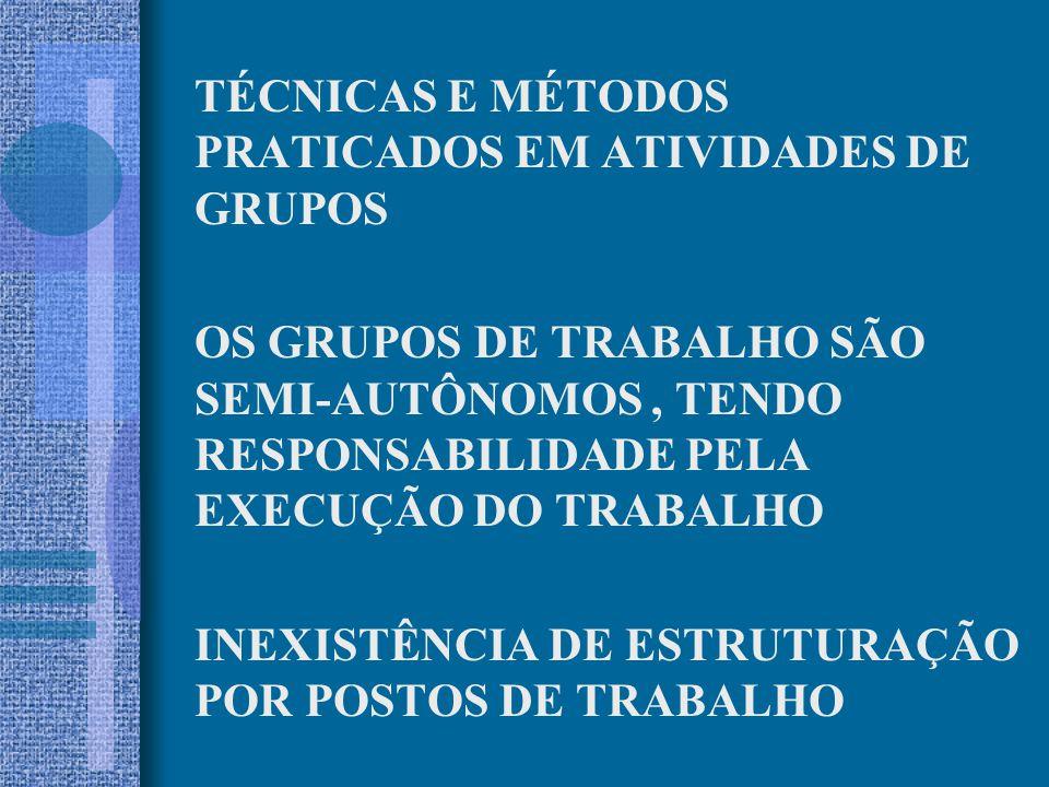 TÉCNICAS E MÉTODOS PRATICADOS EM ATIVIDADES DE GRUPOS