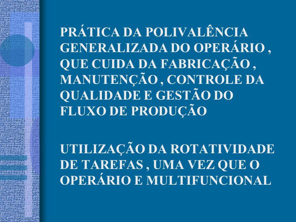 PRÁTICA DA POLIVALÊNCIA GENERALIZADA DO OPERÁRIO , QUE CUIDA DA FABRICAÇÃO , MANUTENÇÃO , CONTROLE DA QUALIDADE E GESTÃO DO FLUXO DE PRODUÇÃO