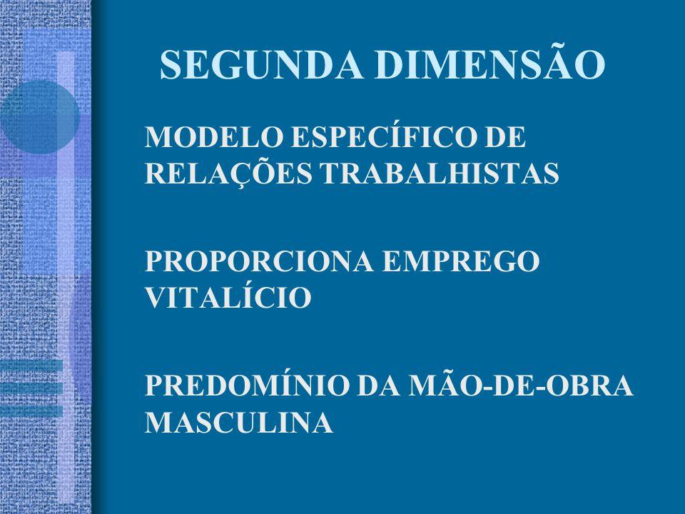SEGUNDA DIMENSÃO MODELO ESPECÍFICO DE RELAÇÕES TRABALHISTAS
