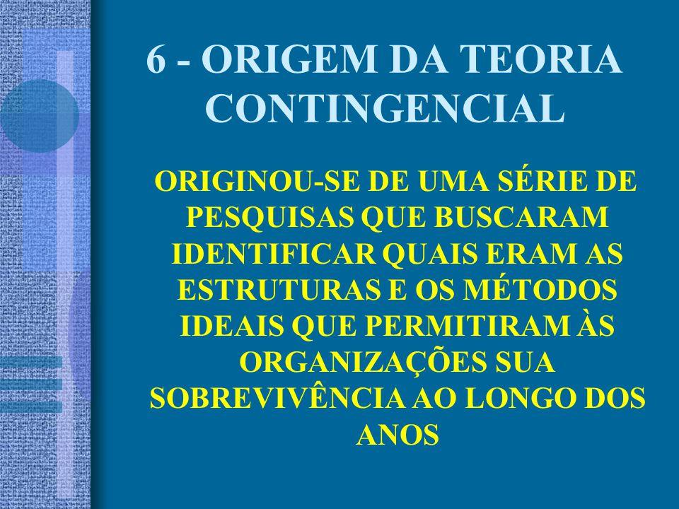 6 - ORIGEM DA TEORIA CONTINGENCIAL