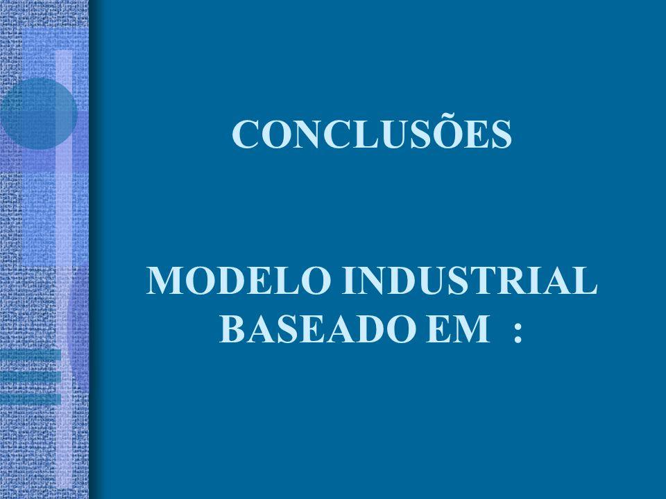 CONCLUSÕES MODELO INDUSTRIAL BASEADO EM :