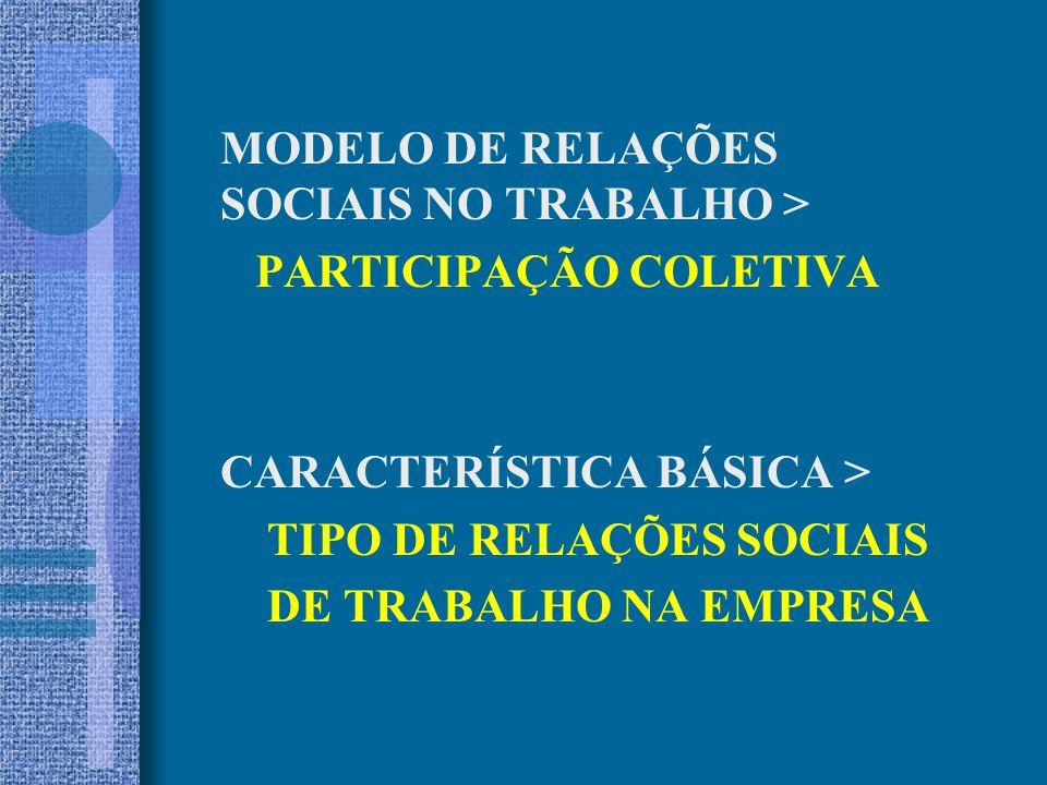 MODELO DE RELAÇÕES SOCIAIS NO TRABALHO >