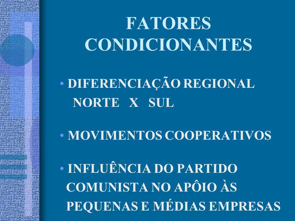 FATORES CONDICIONANTES