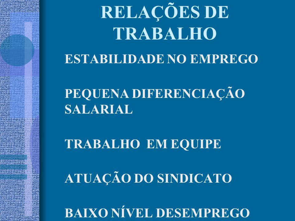 RELAÇÕES DE TRABALHO ESTABILIDADE NO EMPREGO
