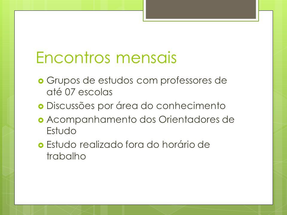 Encontros mensais Grupos de estudos com professores de até 07 escolas