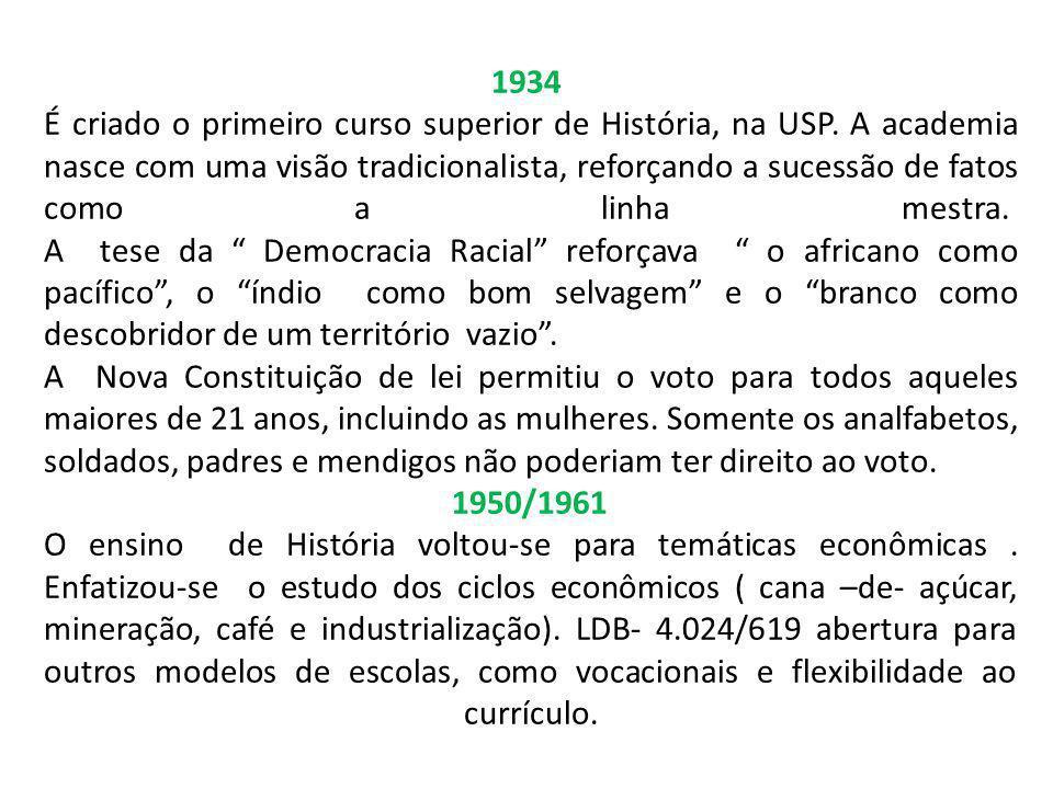 1934 É criado o primeiro curso superior de História, na USP