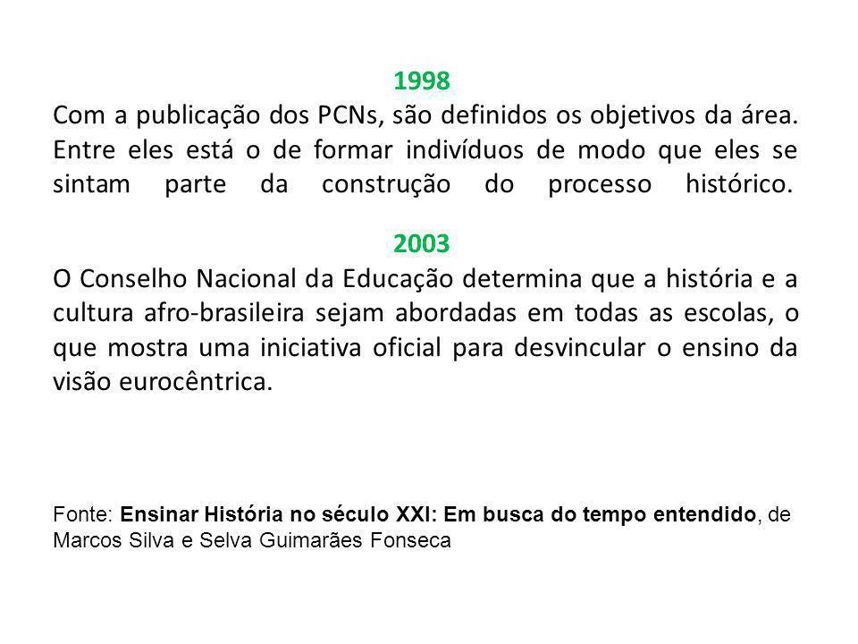 1998 Com a publicação dos PCNs, são definidos os objetivos da área