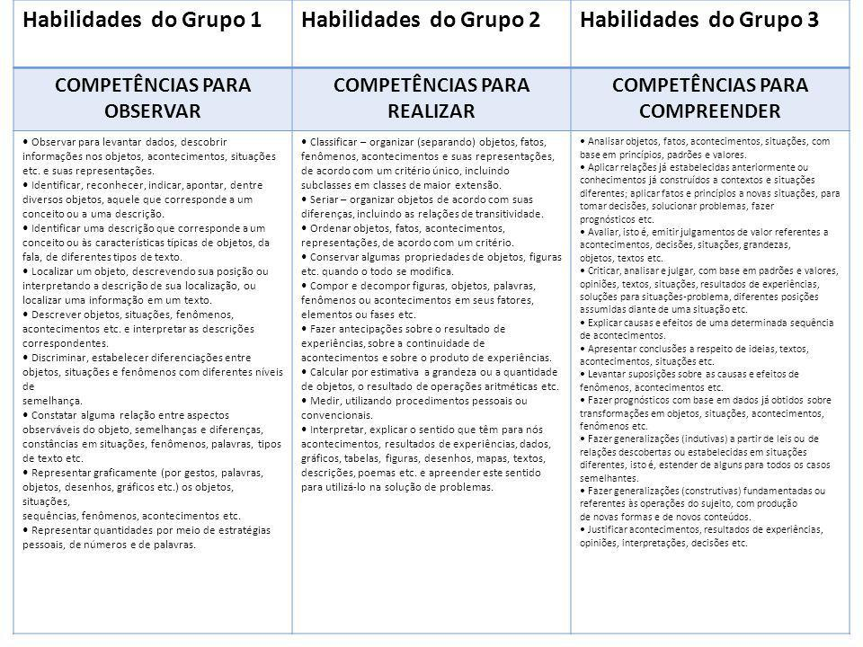 Habilidades do Grupo 1 Habilidades do Grupo 2 Habilidades do Grupo 3
