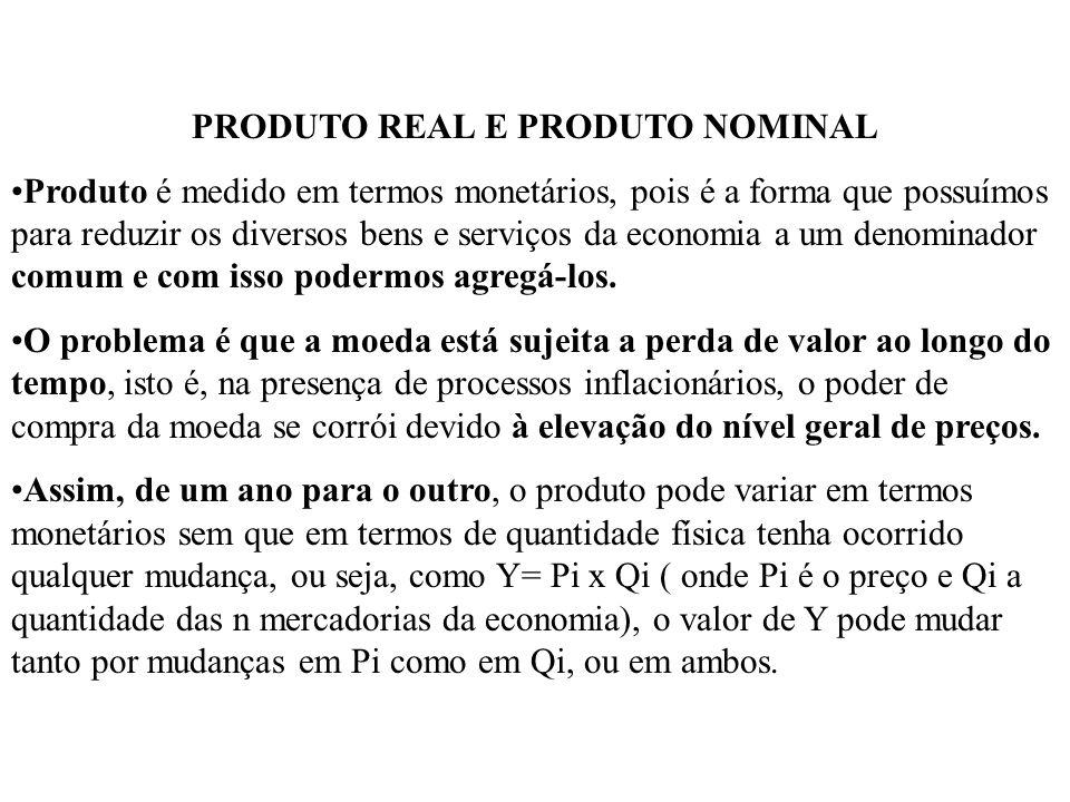 PRODUTO REAL E PRODUTO NOMINAL