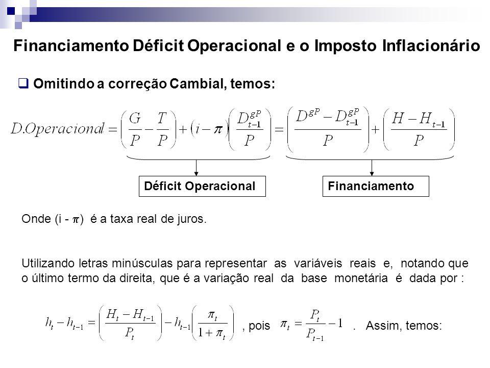 Financiamento Déficit Operacional e o Imposto Inflacionário