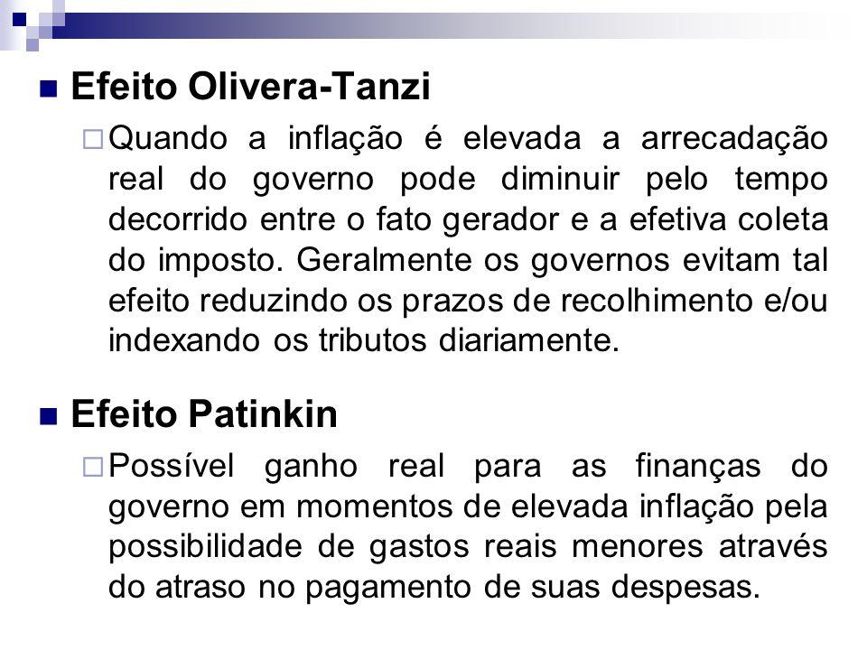 Efeito Olivera-Tanzi Efeito Patinkin