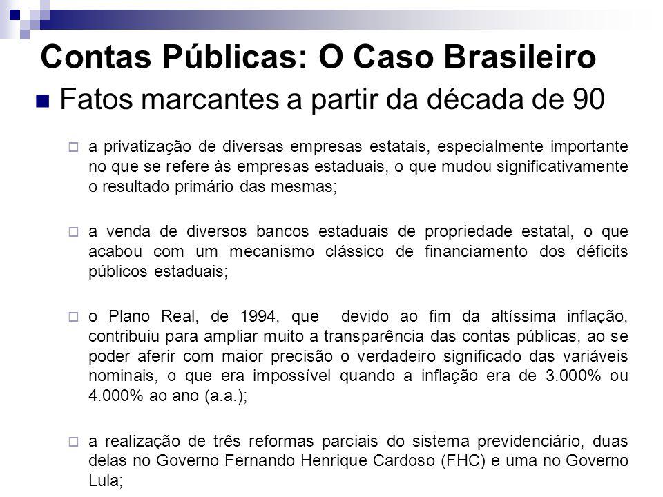 Contas Públicas: O Caso Brasileiro