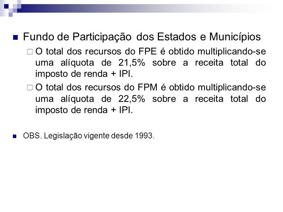 Fundo de Participação dos Estados e Municípios