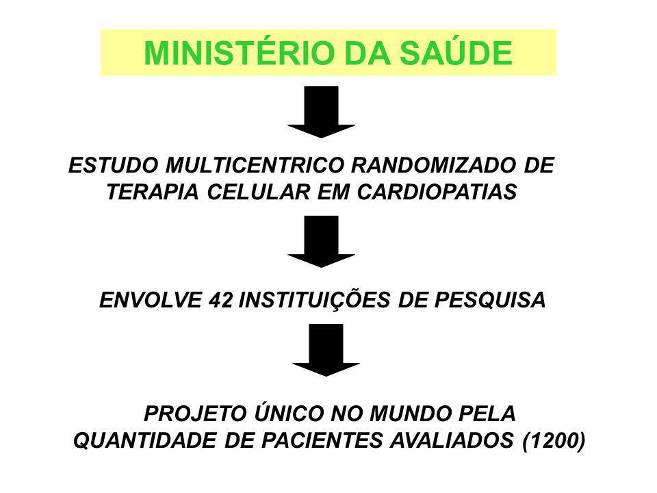 MINISTÉRIO DA SAÚDE ESTUDO MULTICENTRICO RANDOMIZADO DE