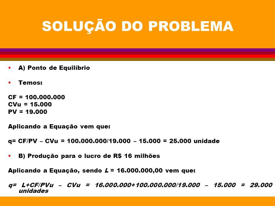 SOLUÇÃO DO PROBLEMA A) Ponto de Equilíbrio Temos: CF = 100.000.000