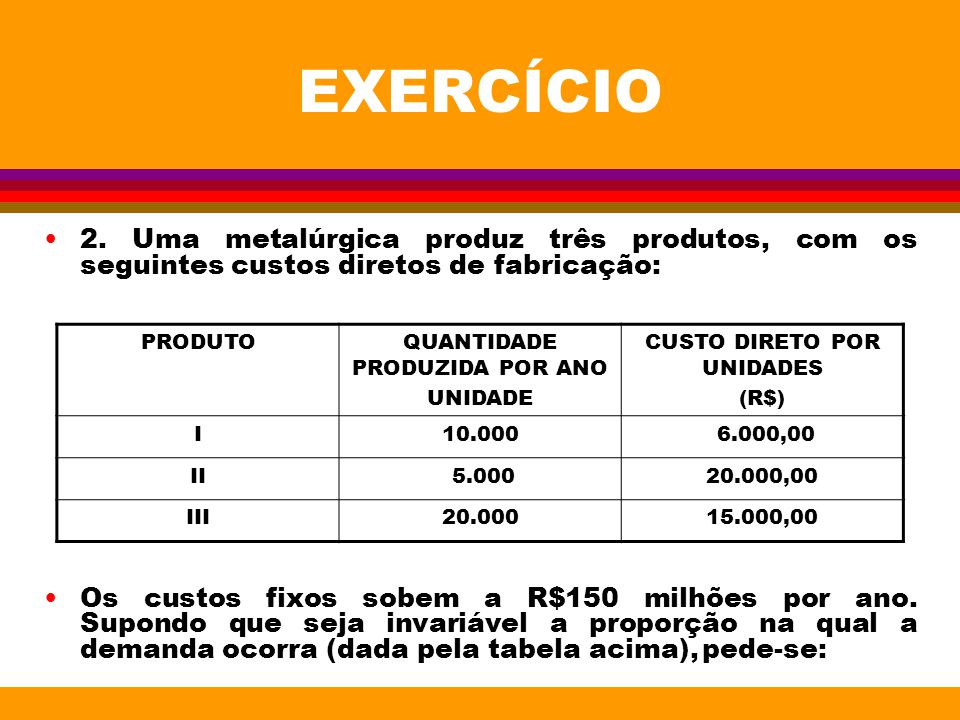 EXERCÍCIO 2. Uma metalúrgica produz três produtos, com os seguintes custos diretos de fabricação: