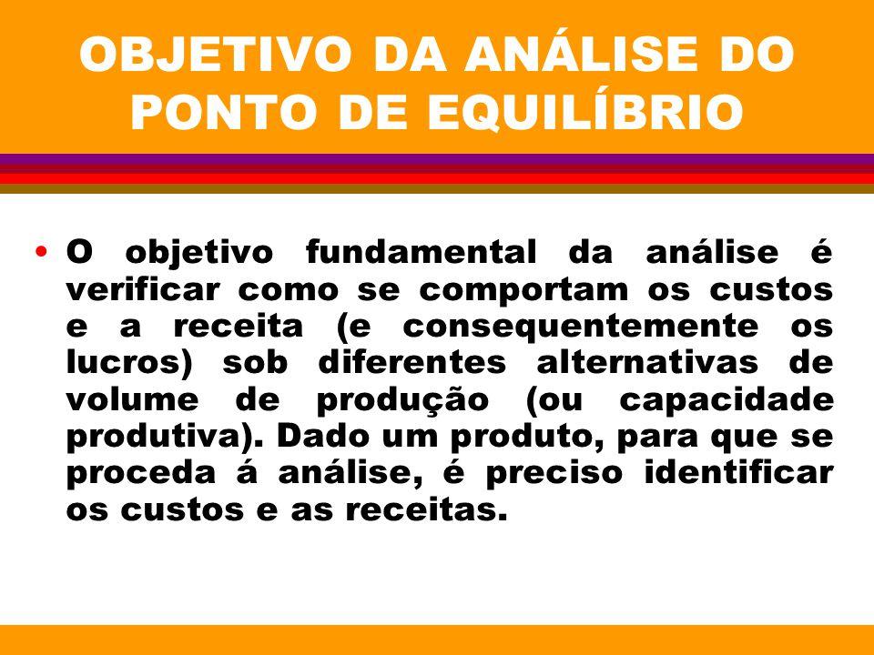 OBJETIVO DA ANÁLISE DO PONTO DE EQUILÍBRIO