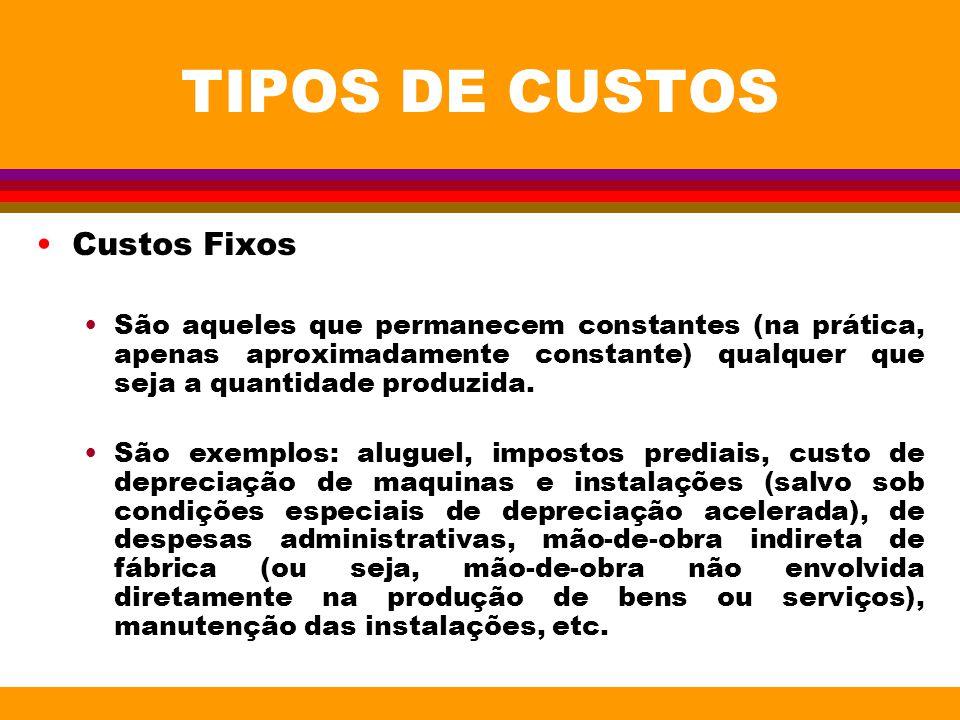 TIPOS DE CUSTOS Custos Fixos